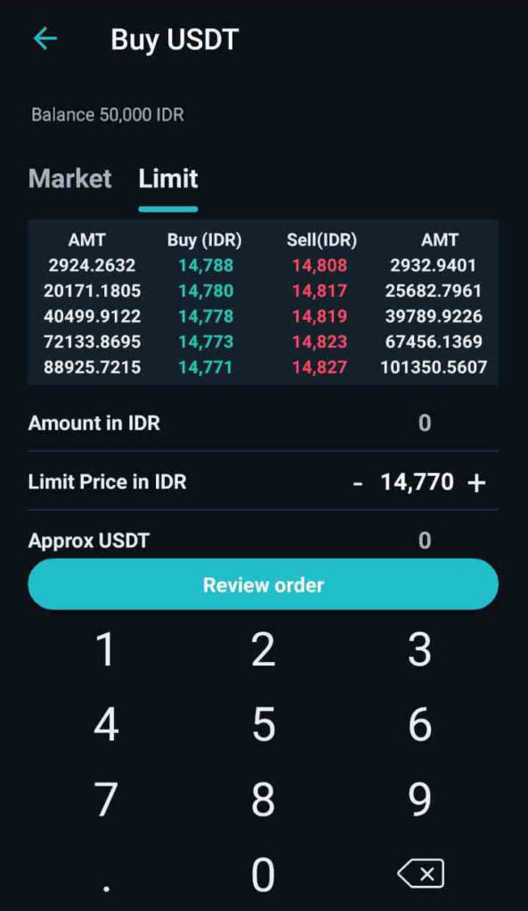 Zipmex How to Trade 6 Limit